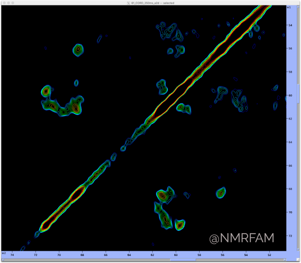 Second Expansion of 900 MHZ CC Aliphatic Correlation Data NMRFAM